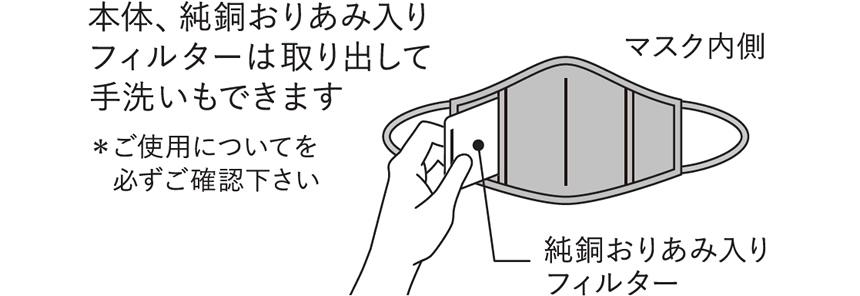 本体、純銅おりあみ入りフィルターは取り出して手洗いもできます